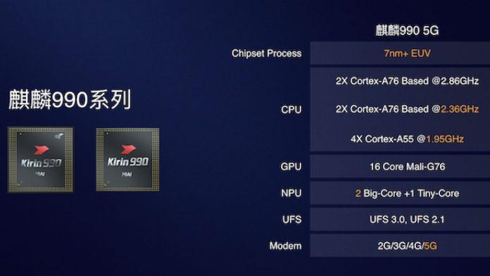 Huawei's new flagship Kirin 990 falls behind Apple's A13 Bionic chip on Geekbench