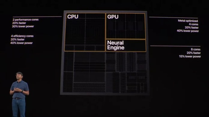 Apple A13 Bionic chip is up to 50% faster than Snapdragon 855+