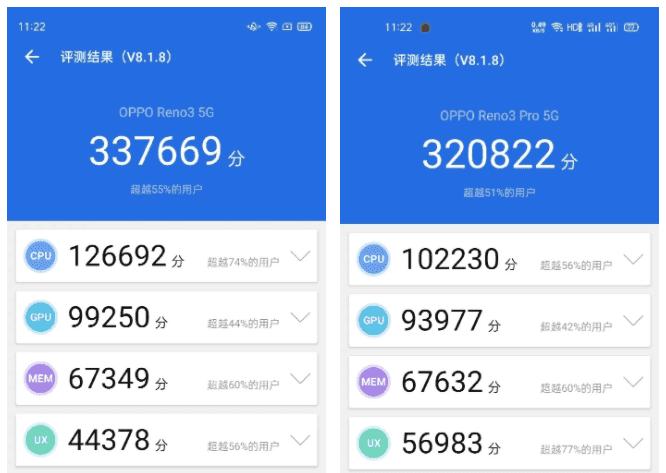 MediaTek Dimensity 1000L outperforms Snapdragon 765G in  AnTuTu