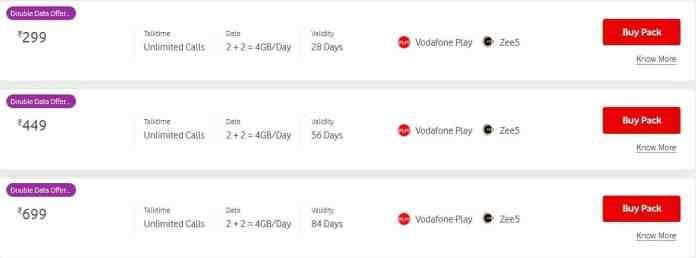 Vodafone-Double-Data-Offer_TechnoSports.co.in