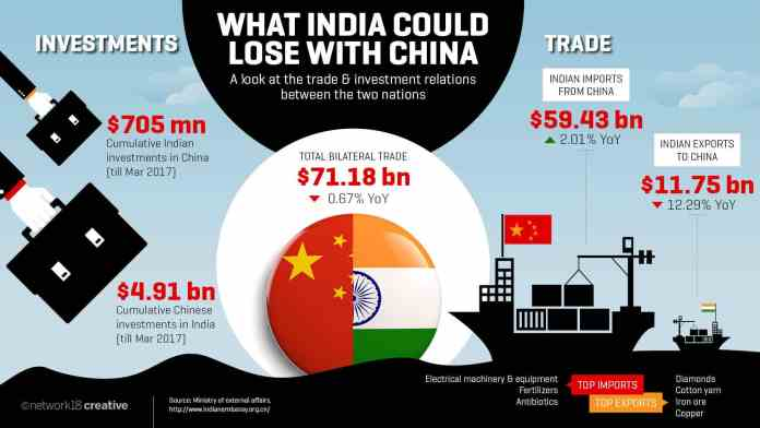 Confederation of All India Traders to boycott all Chinese goods