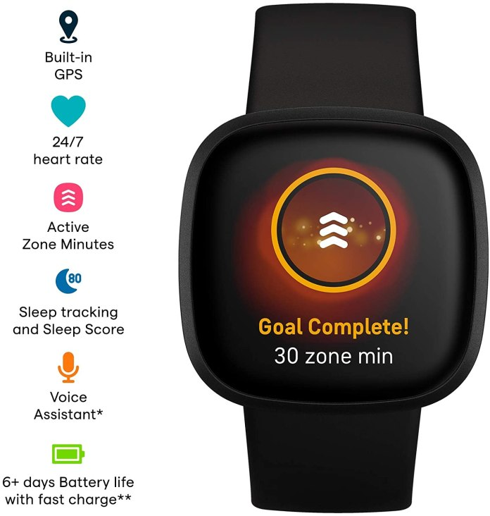 Best Black Friday deals on Fitbit Activity Trackers via Amazon
