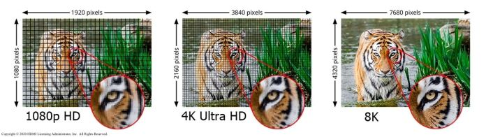 MORE HDMI® 2.1 ENABLED PRODUCTS REACH THE MARKET BRINGING ADVANCED CONSUMER ENTERTAINMENT FEATURES TO A WIDE AUDIENCE
