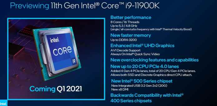 Intel showcases the Core i9-11900K at CES 2021