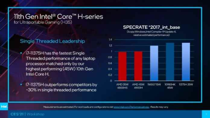 Intel Tiger Lake H-Series mobile chips extract - 4_TechnoSports.co.in