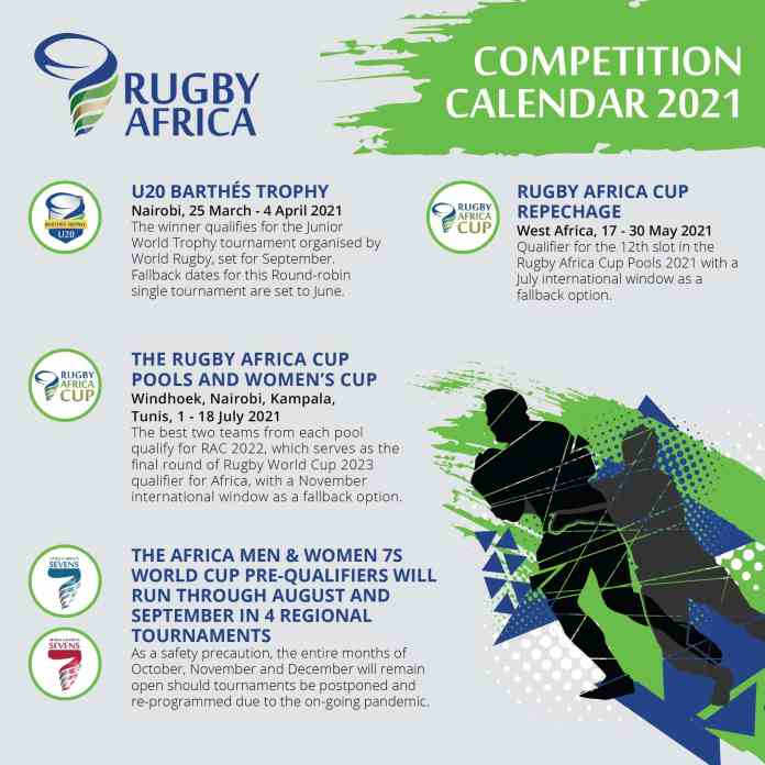 Rugby Africa announces competition program and calendar for 2021