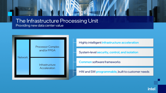 Intel launches Infrastructure Processing Unit for improving cloud services