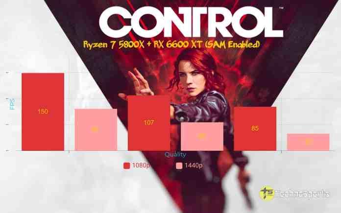 Control - Ryzen 7 5800X+RX 6600 XT with SAM enabled_TechnoSports.co.in
