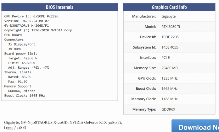 A Gigabyte RTX 3080 Ti with 20GB GDDR6X memory, spotted to give up to 98 MH/s hash rate