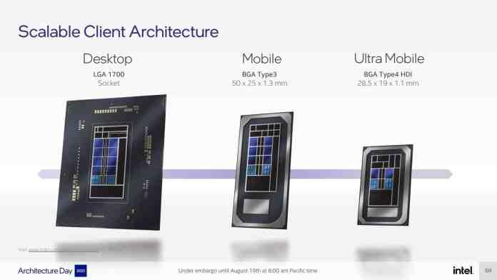 Intel's 12th Gen Alder Lake mobility CPUs roadmap leaked online