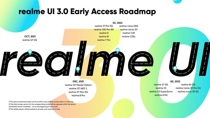 realme UI 3.0 update timeline officially out