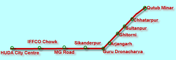 Delhi Gurgaon Metro Rail Route