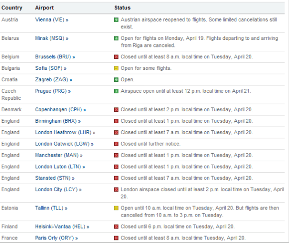 Flight Status List
