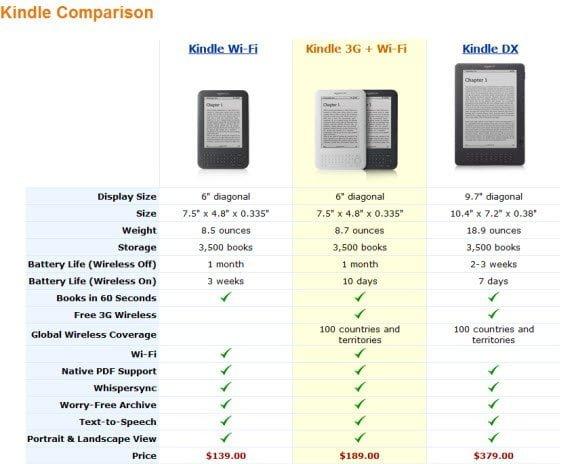 Kindle Comparison