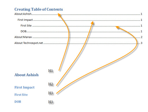 Creating table of content in MS word
