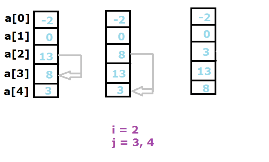 selection-sort-third-iteration