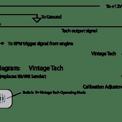 Sun Tach Wiring Diagram 2001 Jeep Wrangler Ac Vintage Tachometer