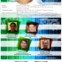 Digital Marketing in China 2012