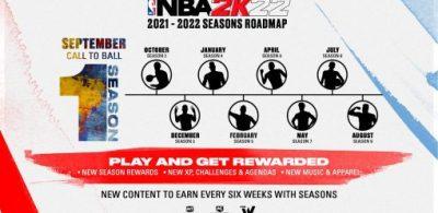 《NBA 2K22》為PlayStation帶來新賽季和新發現