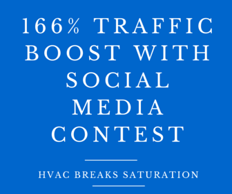 166% Traffic Boost with Social Media Contest