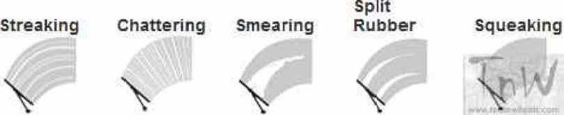 Signs of wiper wear
