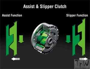 Kawasaki Ninja 300 Slipper Clutch