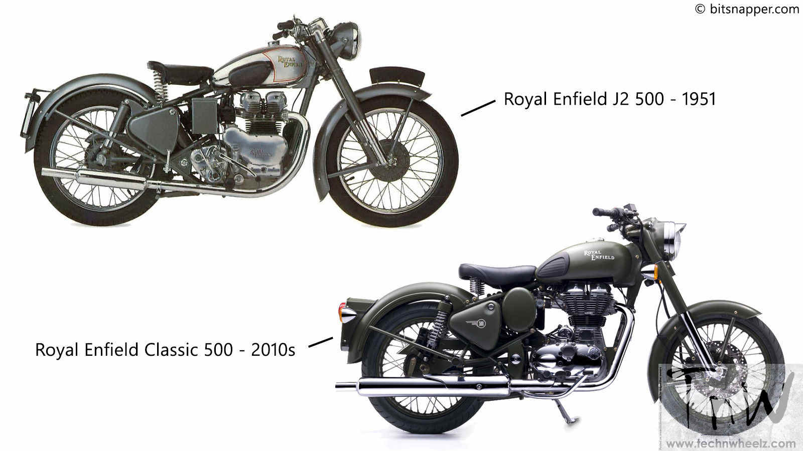 Royal Enfield Redditch Series Detailed Tnw