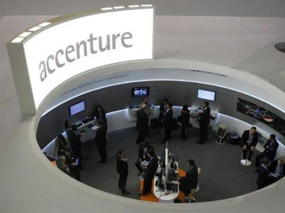 Accenture, Accenture Future Talent Platform, Technology, Skill Development, digital, cloud, security, artificial intelligence