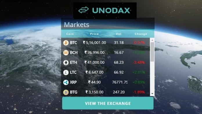 Unocoin launches UNODAX, an exchange for active traders