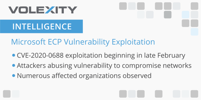Volexity has observed multiple APT actors exploiting or attempting to exploit on-premise Exchange servers.