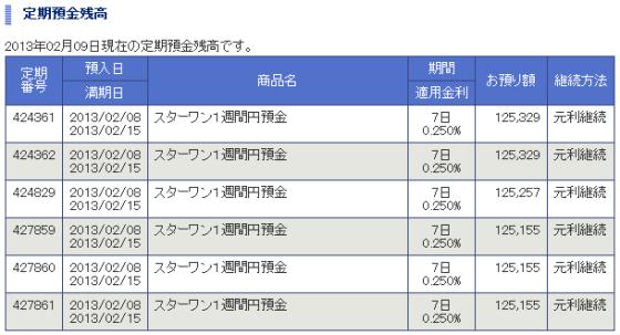 2013年2月時点のスターワン1週間円預金残高