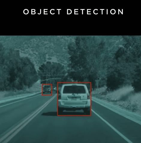 How to object detection in Tesla Car works? by Techohealth.com