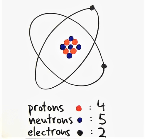electron vs proton what's the difference
