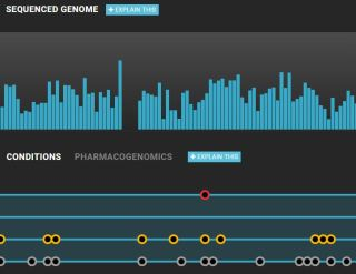 Sequenced Genome