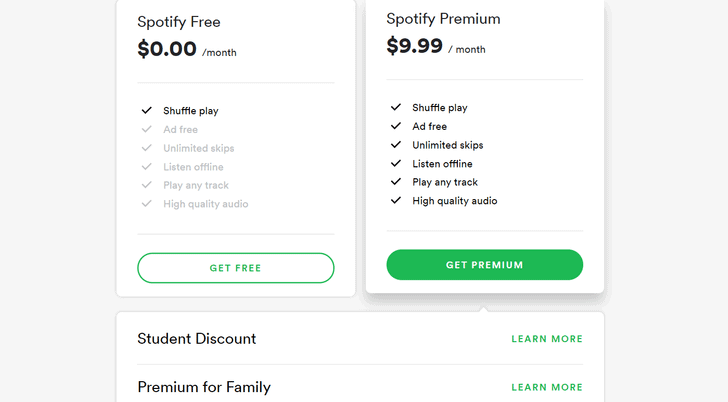 Spotify Premium Apk Download Latest Version 8.5 (Updated) 2019