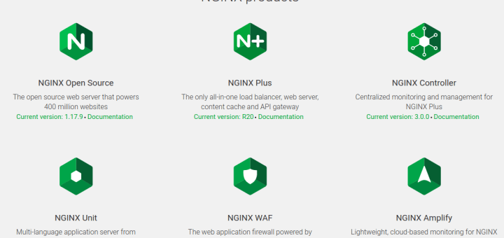 Why NGINX begin attracting traffic ? 1
