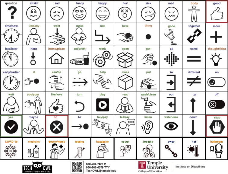 A communication board with many icons on it including specific ones for the coronavirus