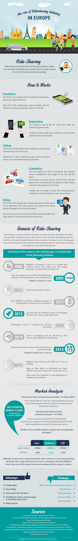 Ridesharing-Infographic