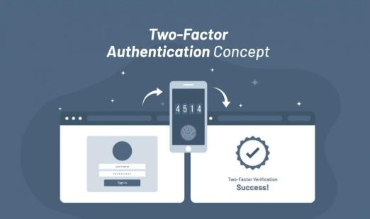 Multi-factor authentication secures your accounts