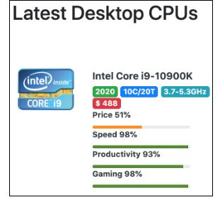 latest desktop cpus