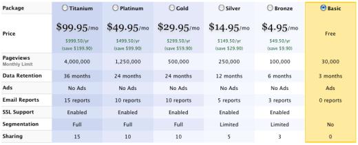 woopra_price_plans