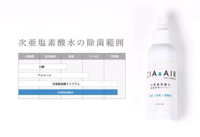 ZIA AIR(ジアエアー)優れた除菌力