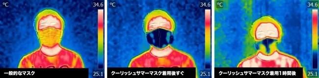 フットマーククーリッシュサマーマスク