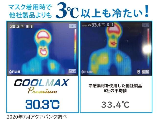 アクアバンク、冷感マスク「COOLMAX Premium」