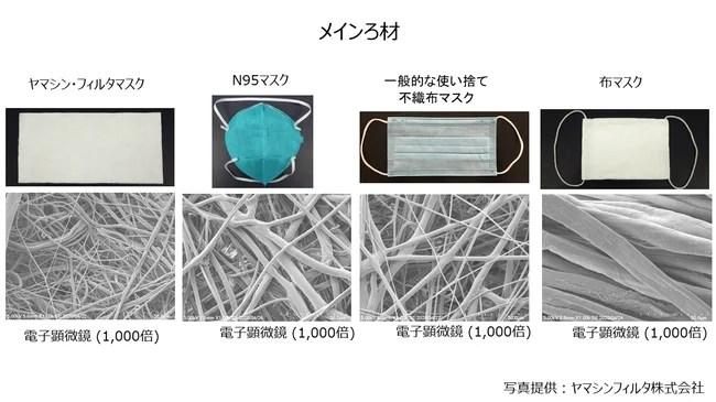 サムライワークス、エアクールマスク、ナノクール抗菌マスク