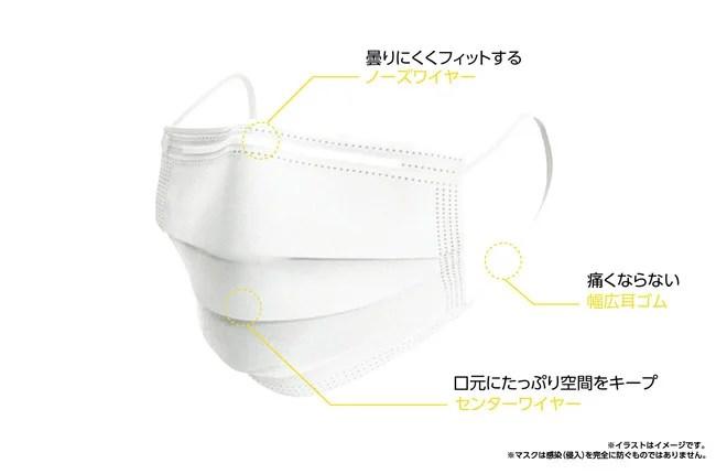 ギャレリアインターナショナル、フレグランスシリーズ レモン&ミント不織布マスク