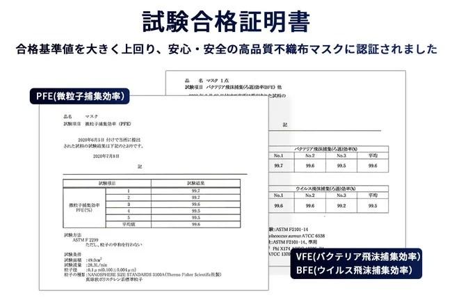 サムライワークス、日本製使い捨てマスク JAPAN-MASK