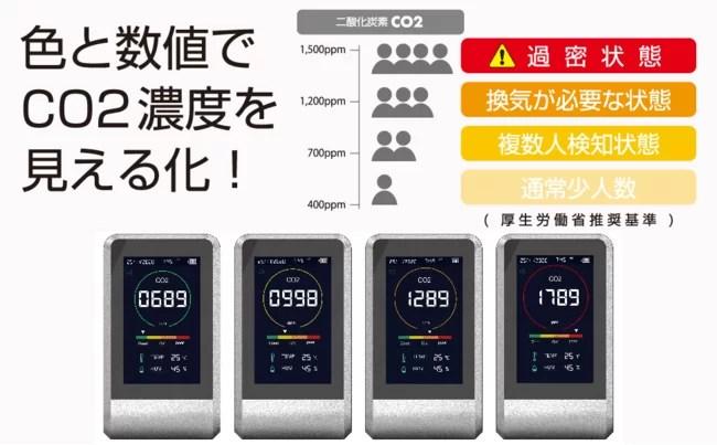 東亜産業、コンパクトCO2濃度測定器「CO2 Manager(シーオーツー マネージャー)」
