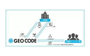 ジオコードが代理店パートナー制度を刷新