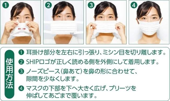 SHIPマスク使用方法